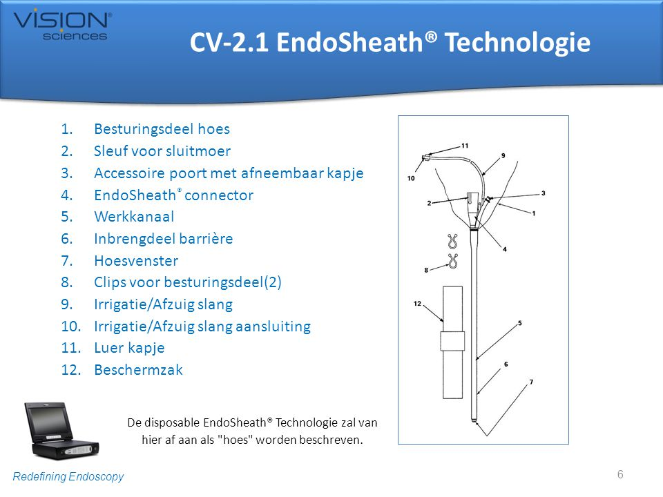 CV-2.1 EndoSheath® Technologie