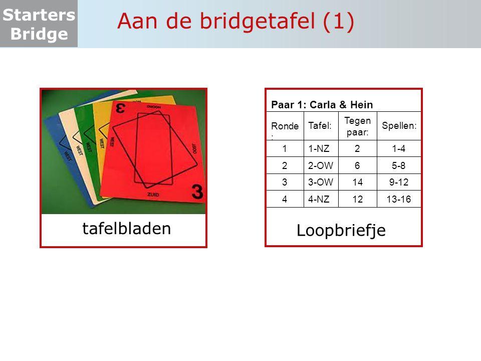 Aan de bridgetafel (1) tafelbladen Loopbriefje Paar 1: Carla & Hein
