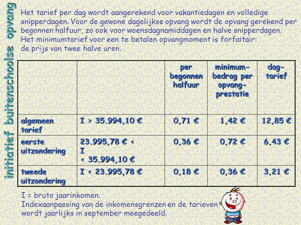 minimum-bedrag per opvang-