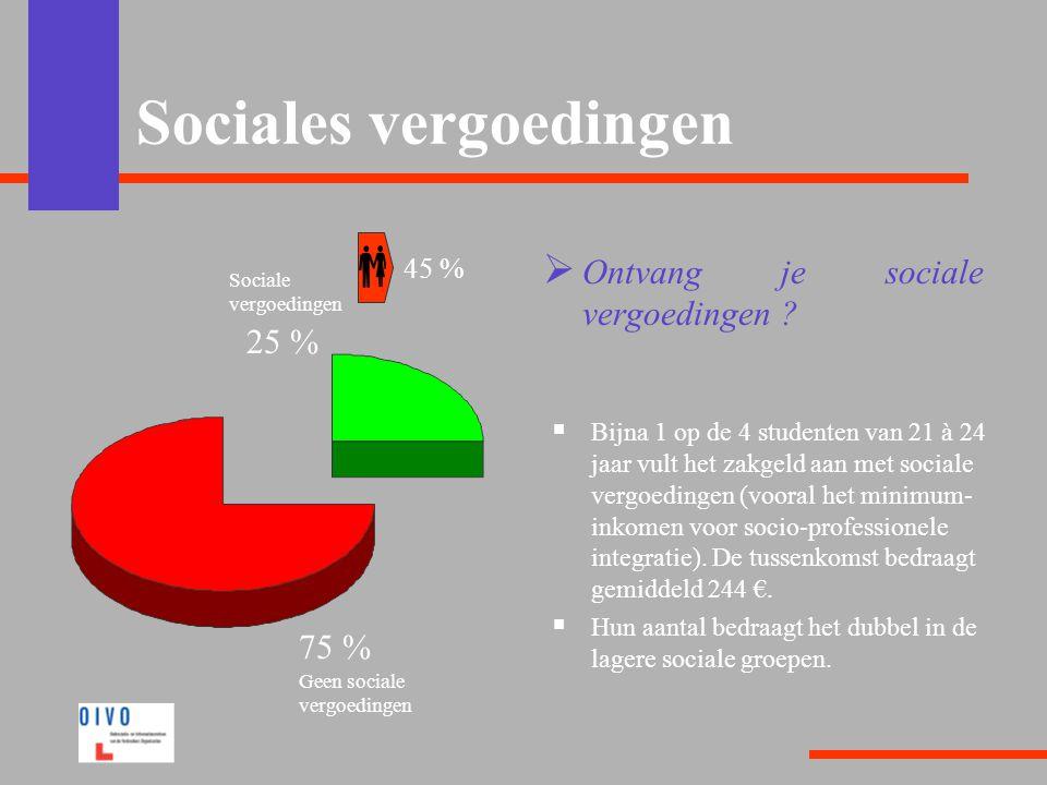 Sociales vergoedingen
