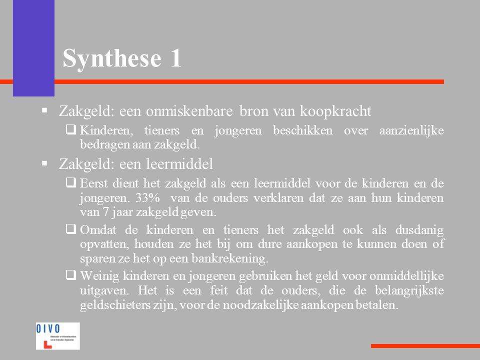 Synthese 1 Zakgeld: een onmiskenbare bron van koopkracht