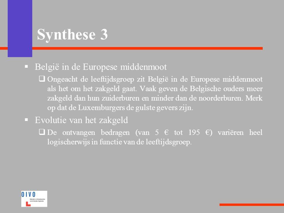 Synthese 3 België in de Europese middenmoot Evolutie van het zakgeld