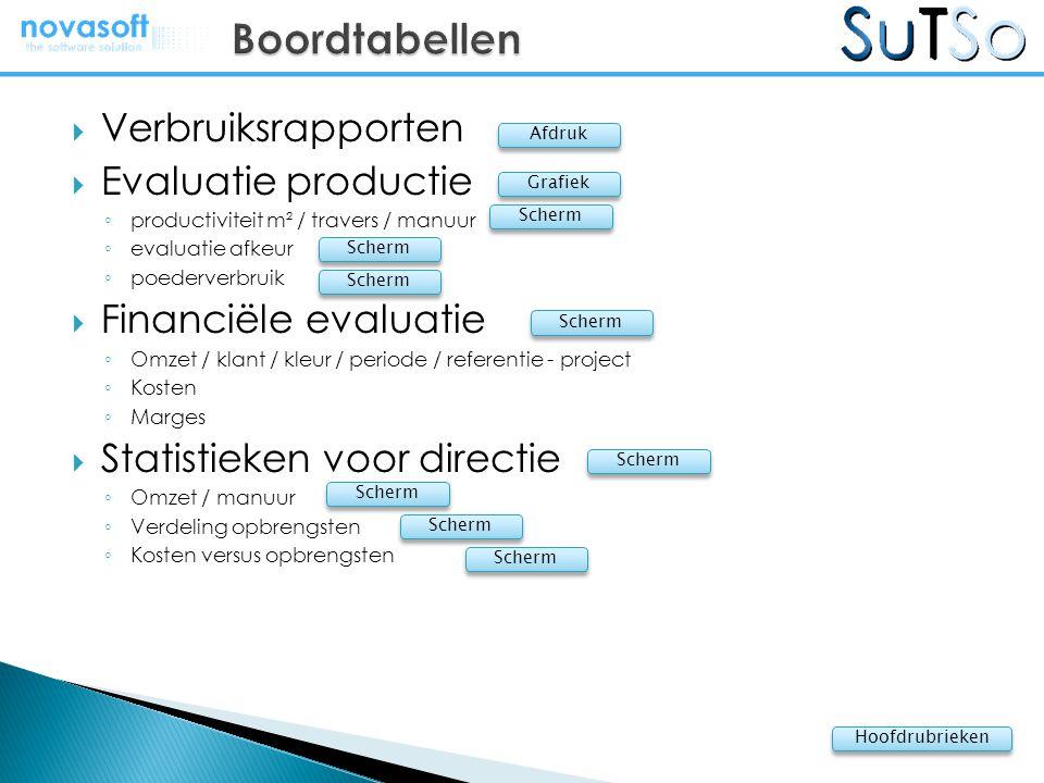 Boordtabellen Verbruiksrapporten Evaluatie productie