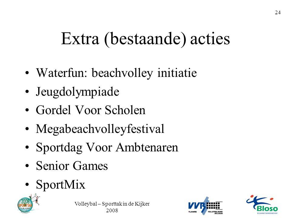 Extra (bestaande) acties