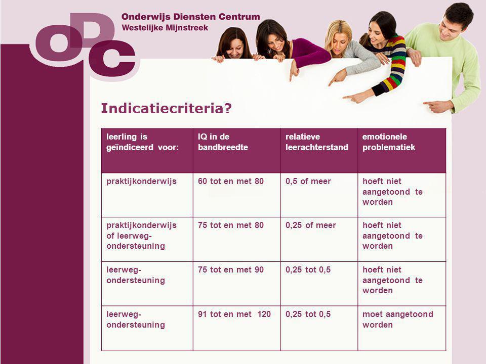Indicatiecriteria leerling is geïndiceerd voor: IQ in de bandbreedte