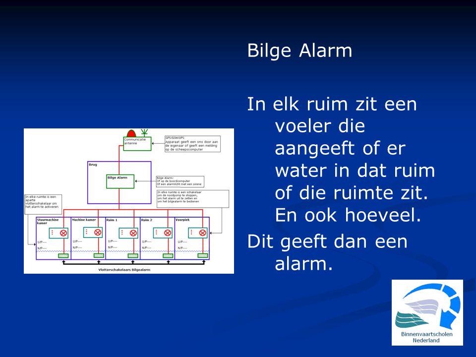 Bilge Alarm In elk ruim zit een voeler die aangeeft of er water in dat ruim of die ruimte zit. En ook hoeveel.