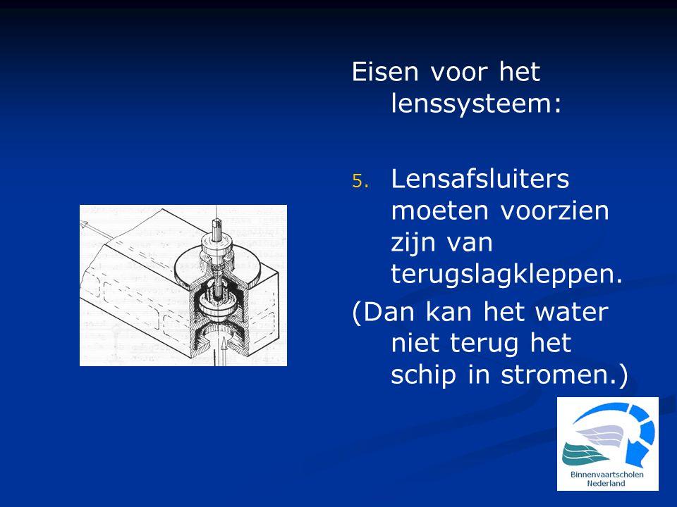 Eisen voor het lenssysteem: