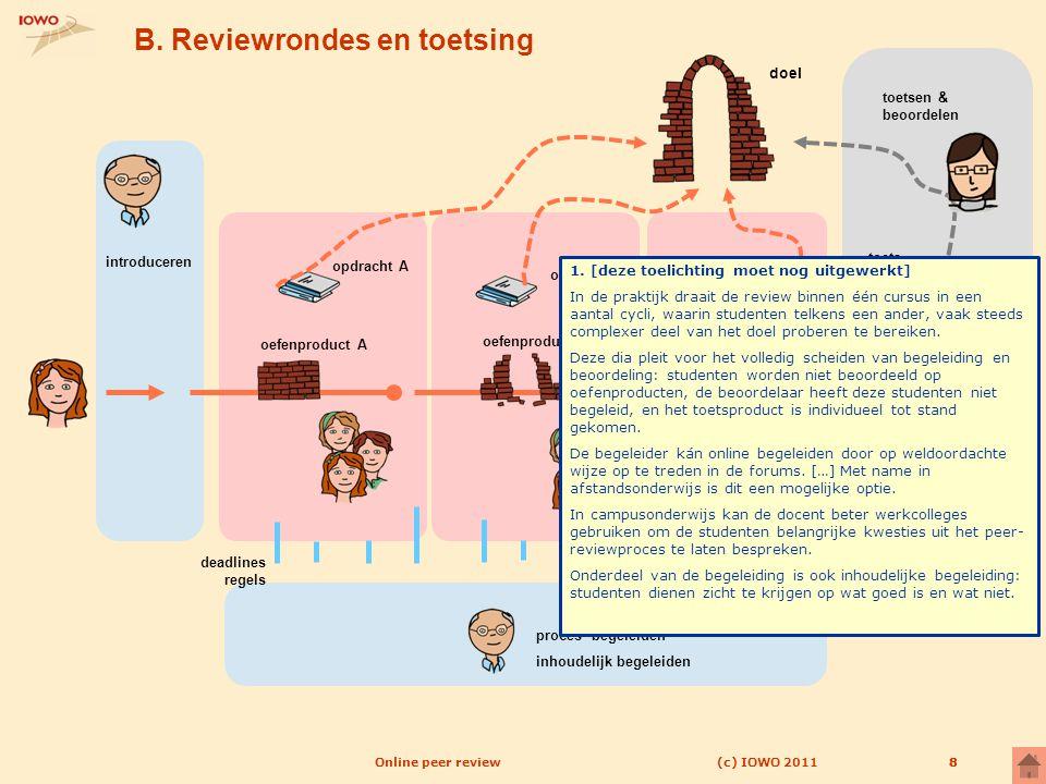 B. Reviewrondes en toetsing