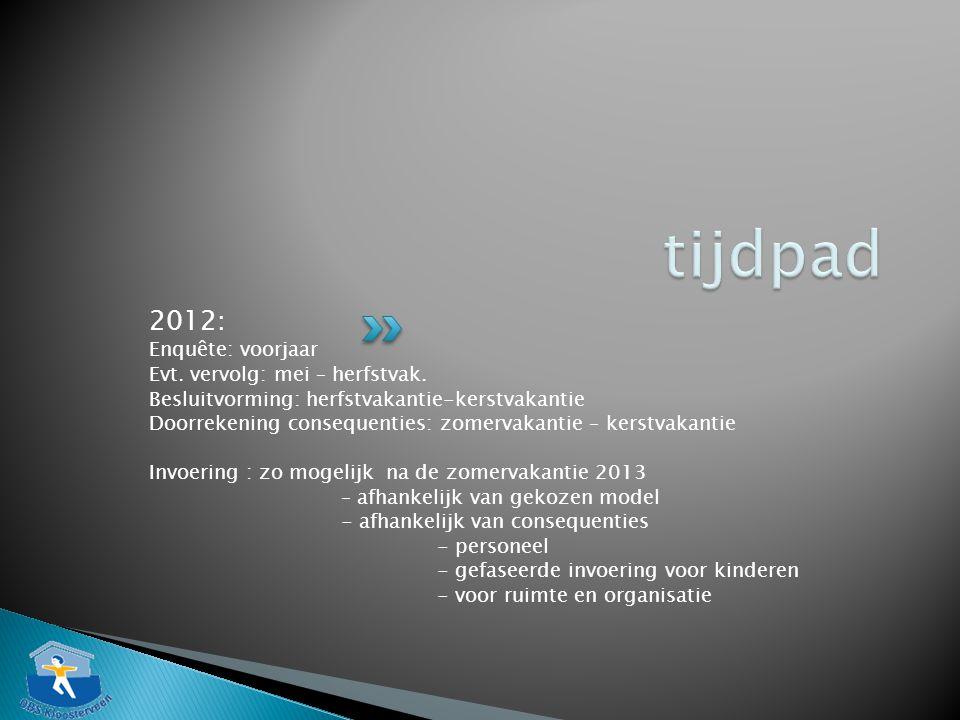 tijdpad 2012: Enquête: voorjaar Evt. vervolg: mei – herfstvak.