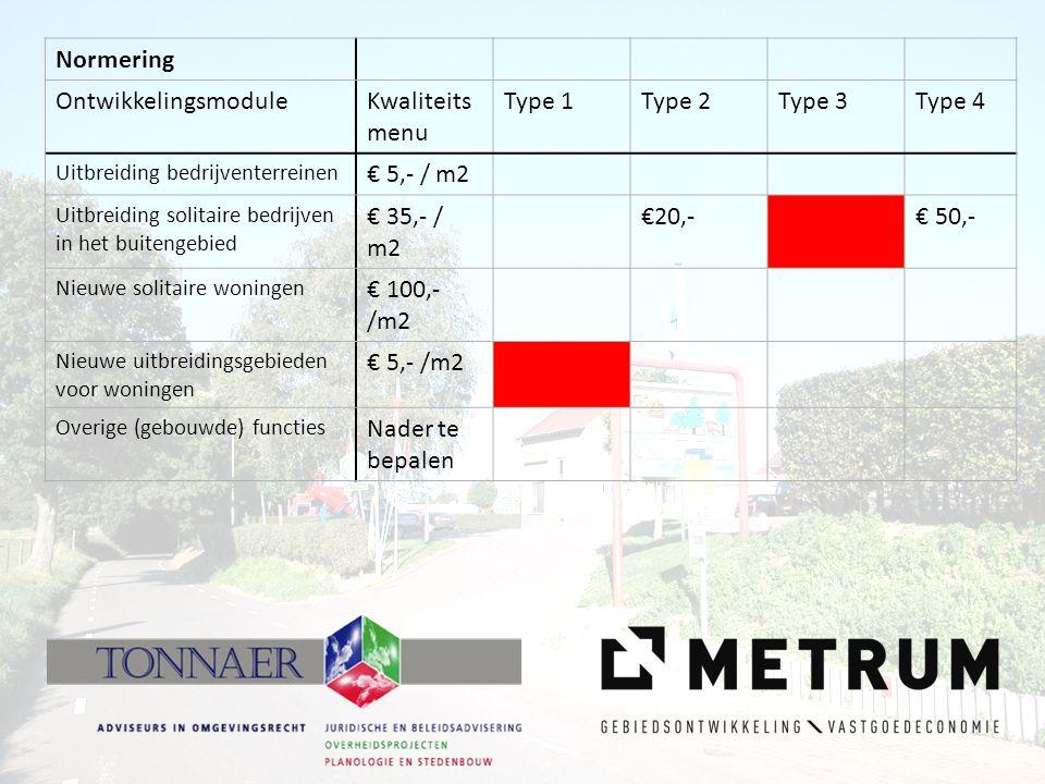 Normering Ontwikkelingsmodule Kwaliteitsmenu Type 1 Type 2 Type 3