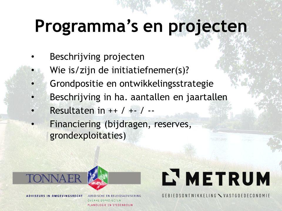 Programma's en projecten