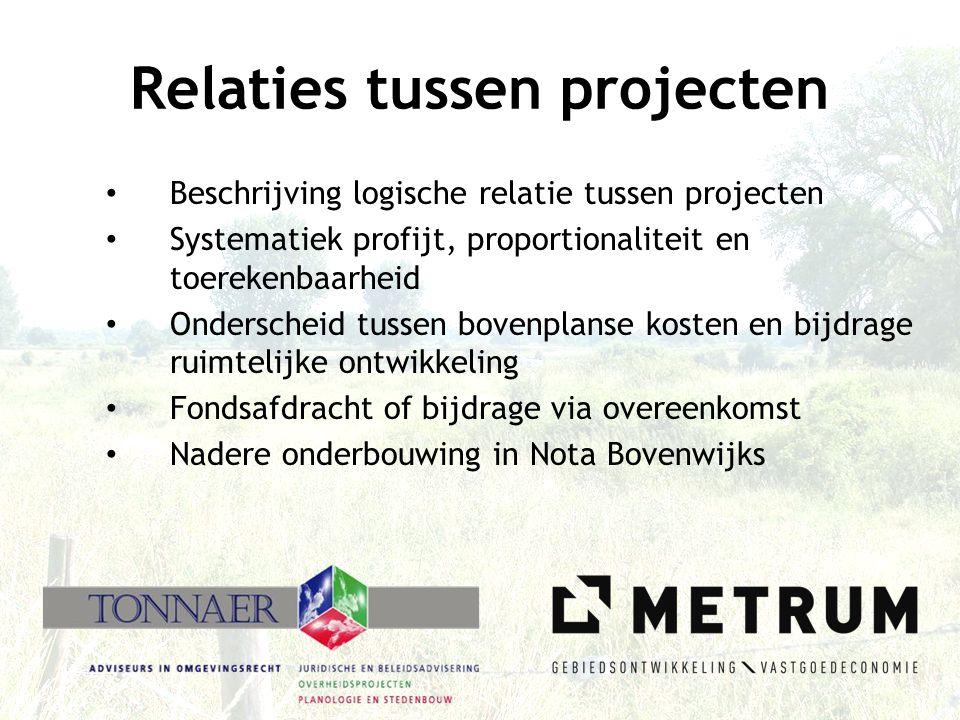 Relaties tussen projecten