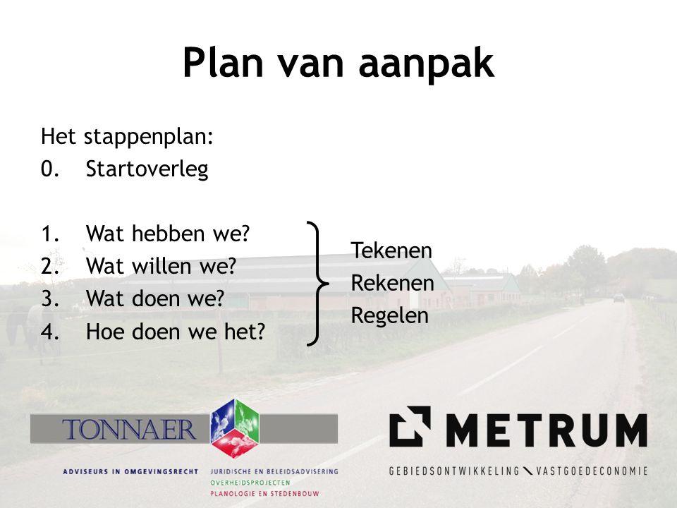 Plan van aanpak Het stappenplan: 0. Startoverleg Wat hebben we