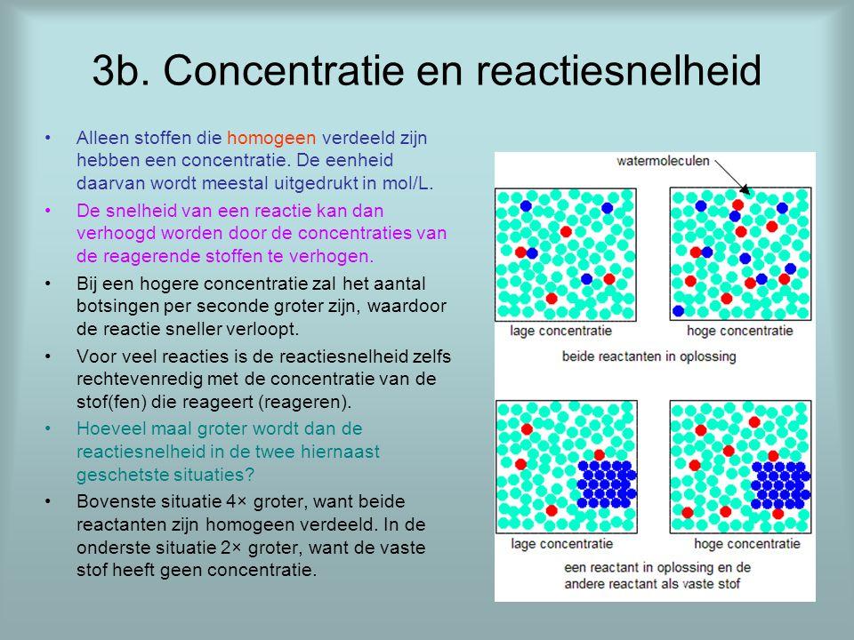 3b. Concentratie en reactiesnelheid