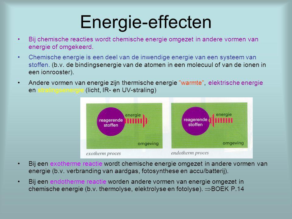 Energie-effecten Bij chemische reacties wordt chemische energie omgezet in andere vormen van energie of omgekeerd.