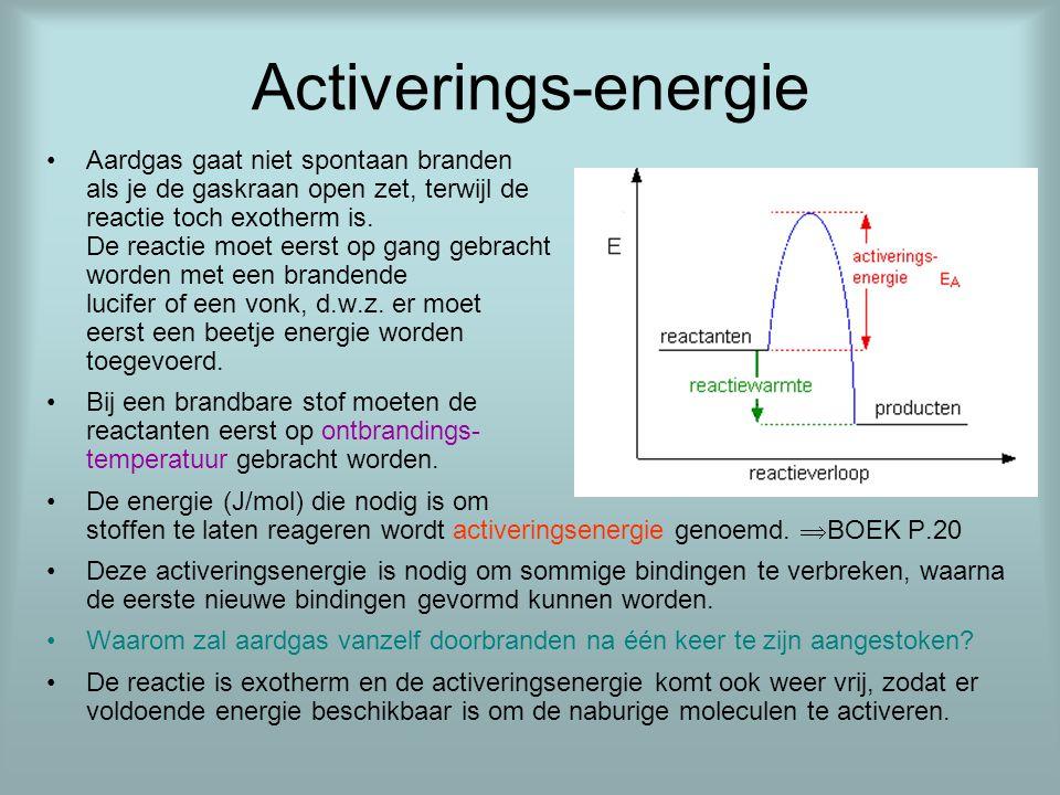 Activerings-energie