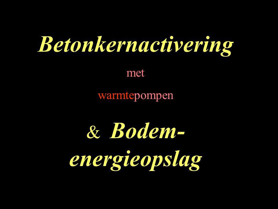 & Bodem-energieopslag