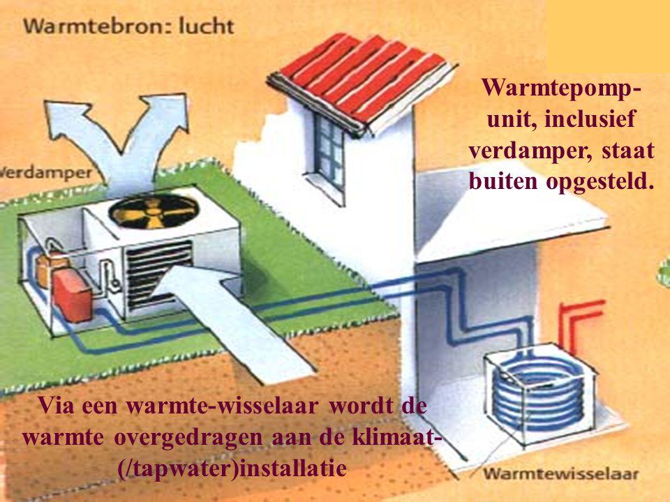 Warmtepomp-unit, inclusief verdamper, staat buiten opgesteld.