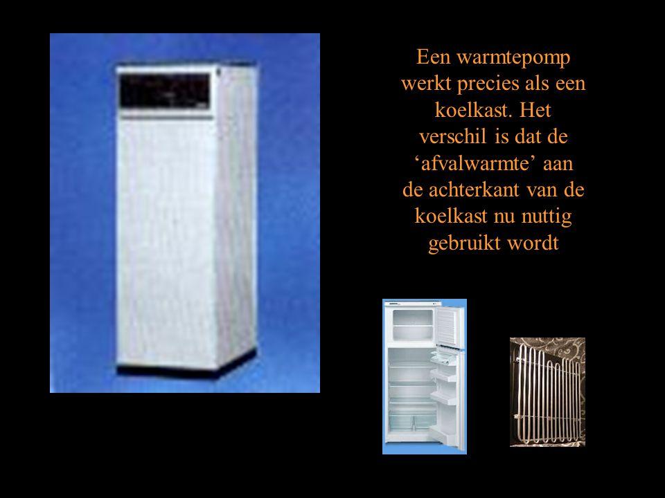Een warmtepomp werkt precies als een koelkast