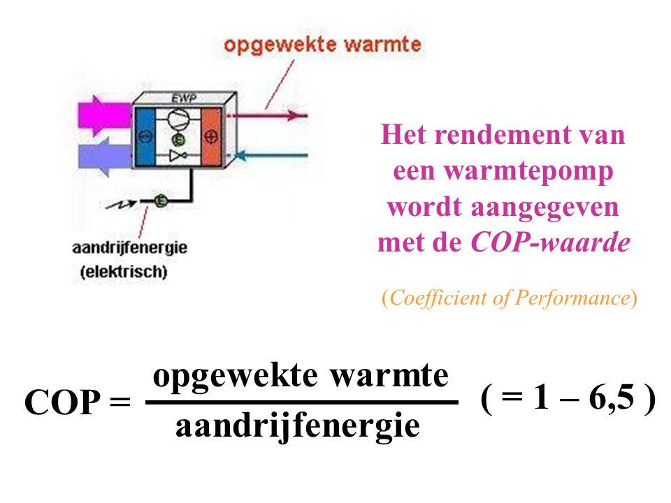 Het rendement van een warmtepomp wordt aangegeven met de COP-waarde
