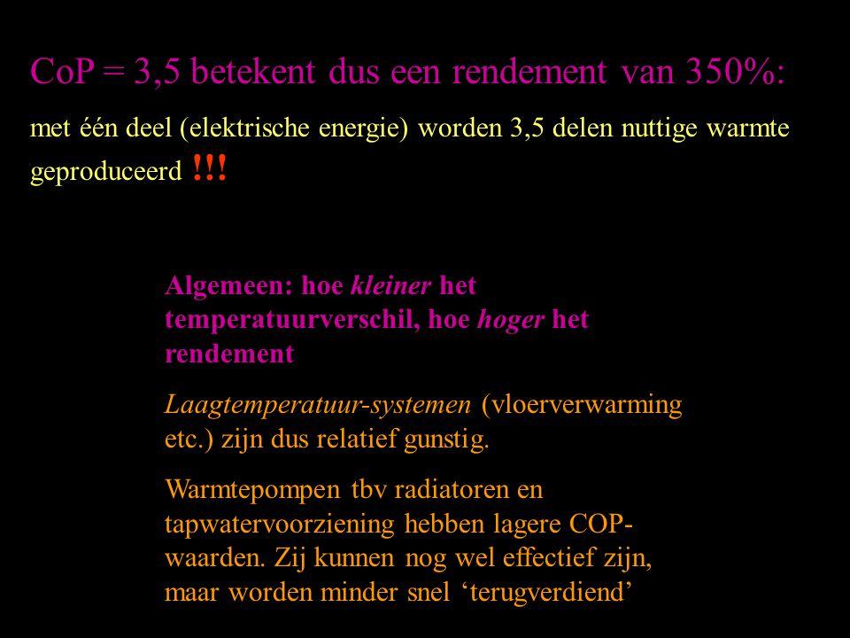 CoP = 3,5 betekent dus een rendement van 350%: