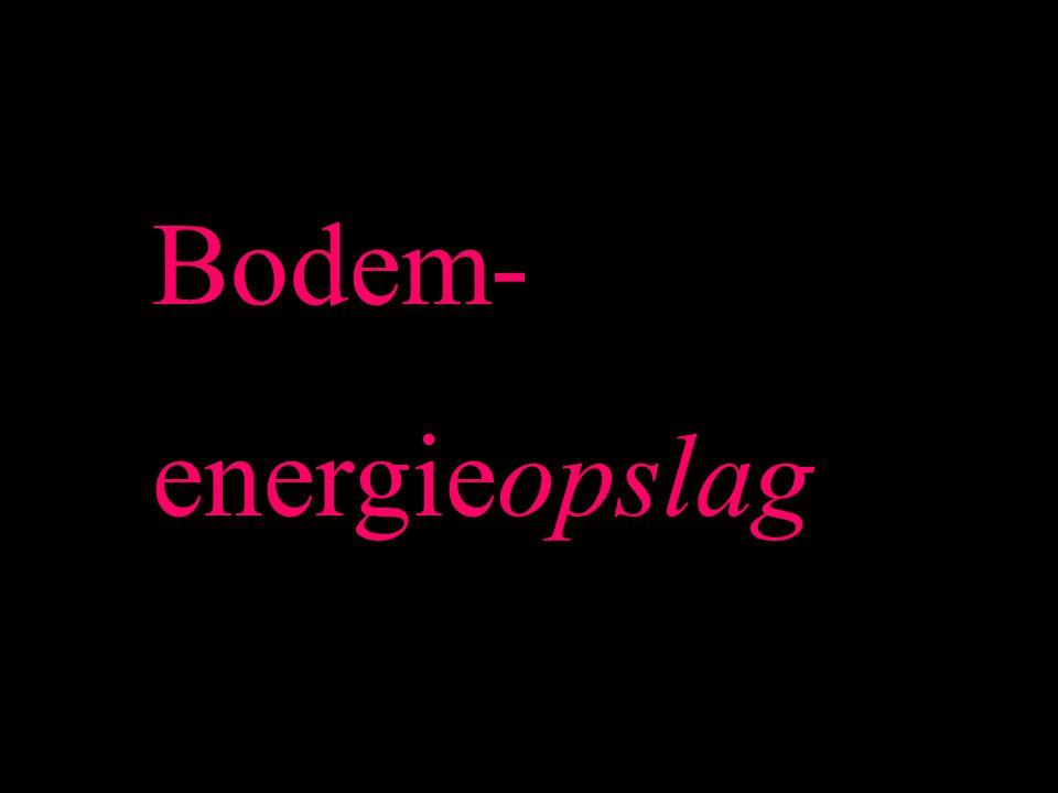 Bodem- energieopslag