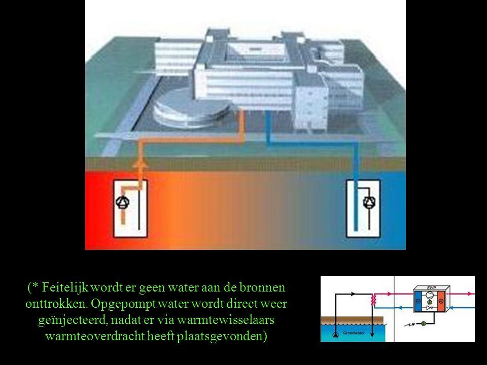 (. Feitelijk wordt er geen water aan de bronnen onttrokken