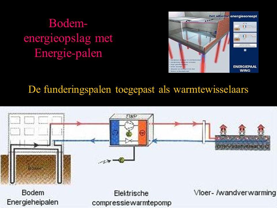 Bodem-energieopslag met Energie-palen