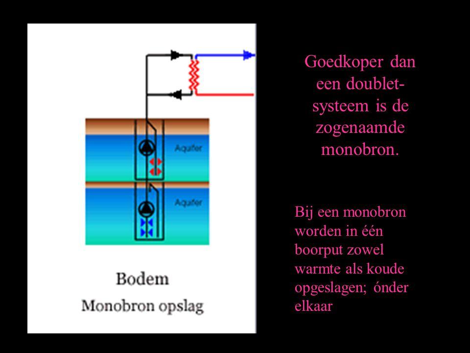 Goedkoper dan een doublet-systeem is de zogenaamde monobron.