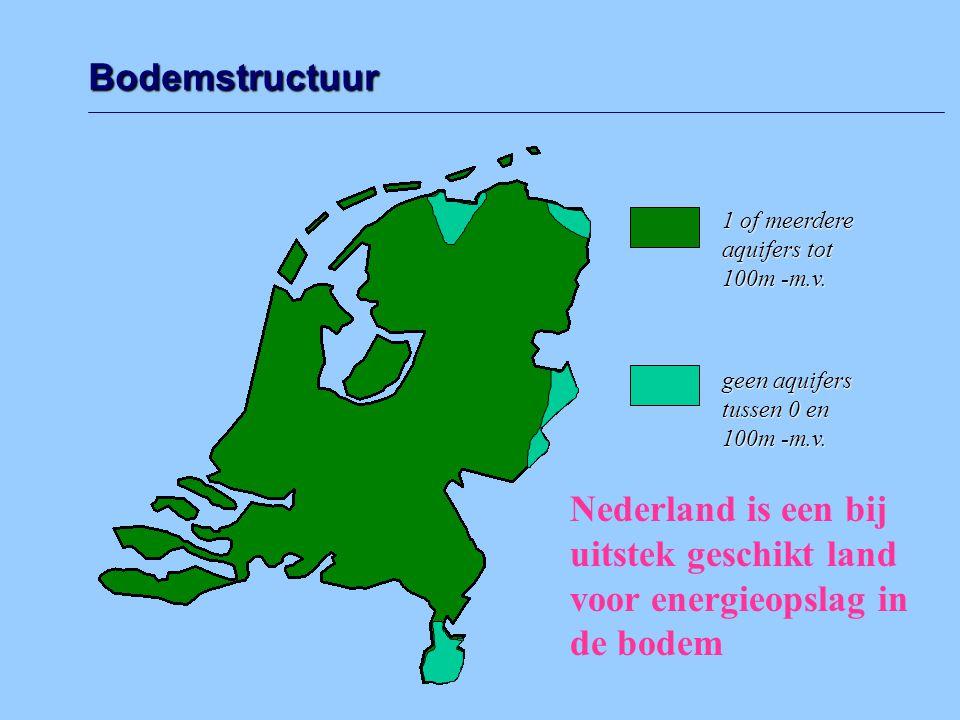 Bodemstructuur 1 of meerdere. aquifers tot. 100m -m.v. geen aquifers. tussen 0 en. 100m -m.v.