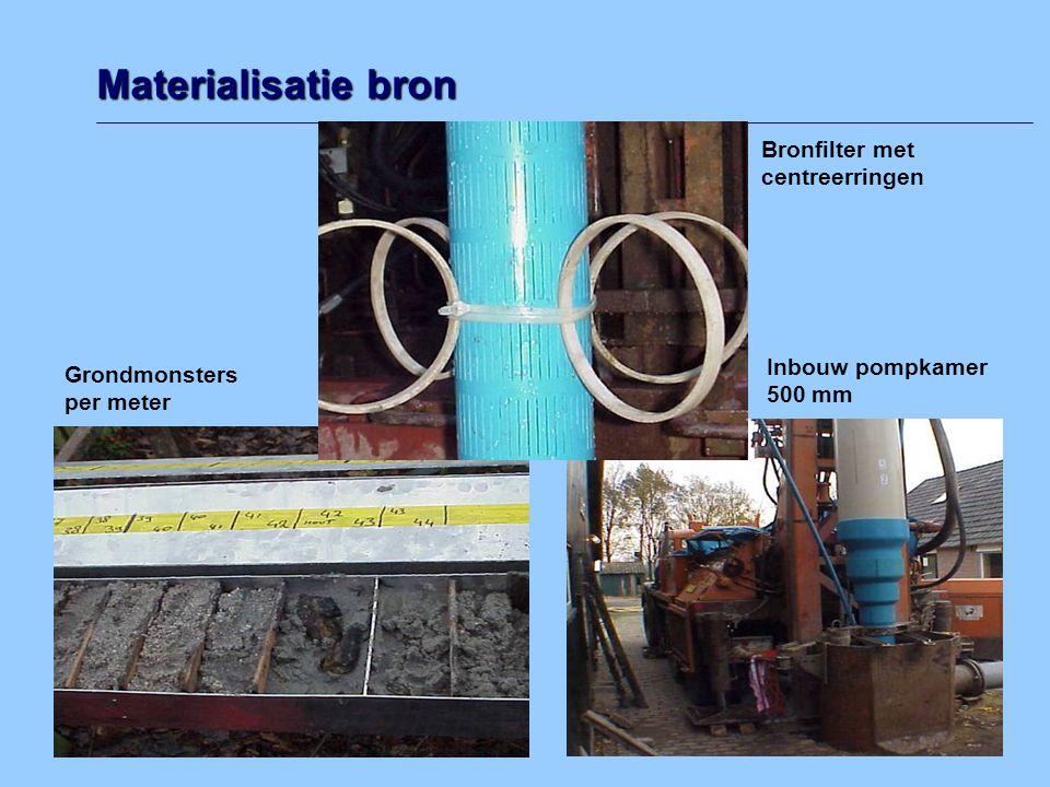 Materialisatie bron Bronfilter met centreerringen Inbouw pompkamer