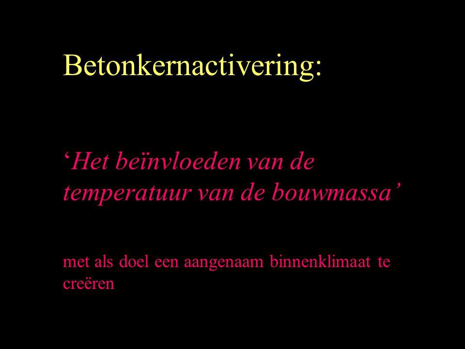 Betonkernactivering:
