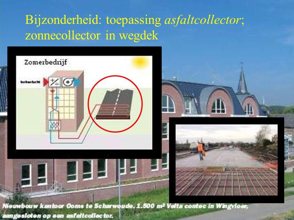 Bijzonderheid: toepassing asfaltcollector; zonnecollector in wegdek