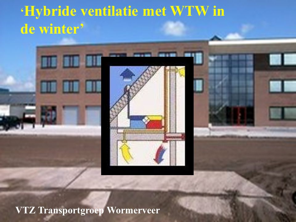 'Hybride ventilatie met WTW in de winter'