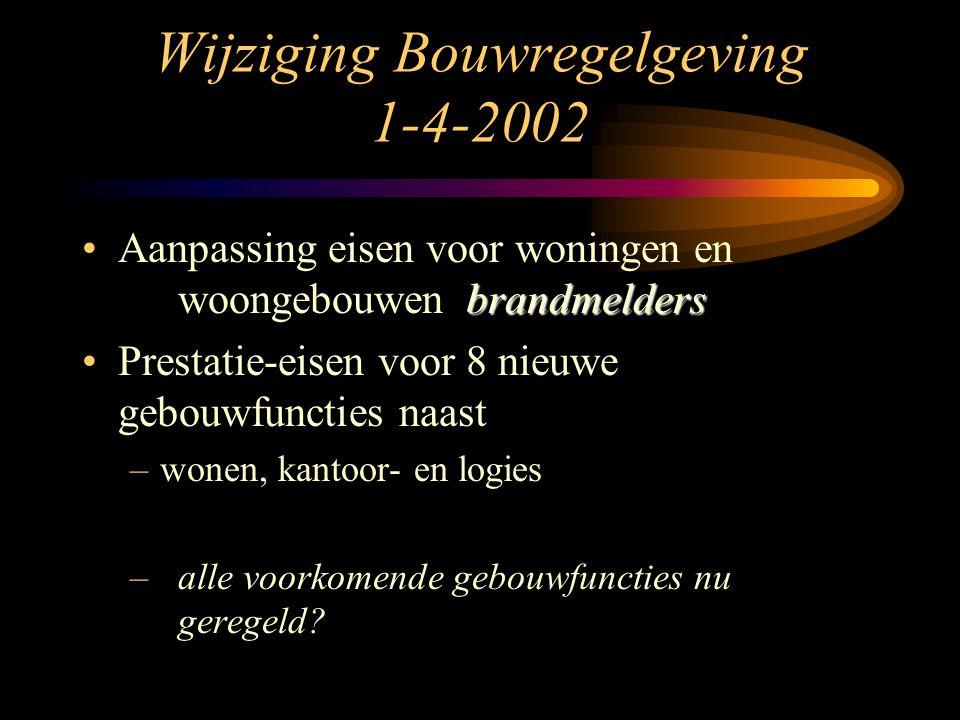 Wijziging Bouwregelgeving 1-4-2002