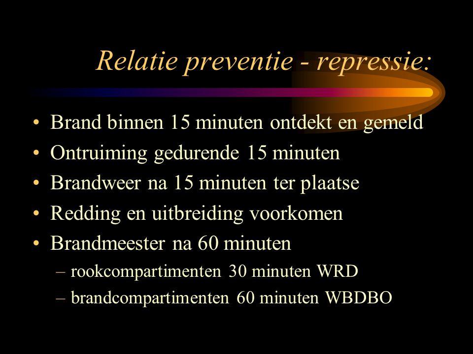 Relatie preventie - repressie: