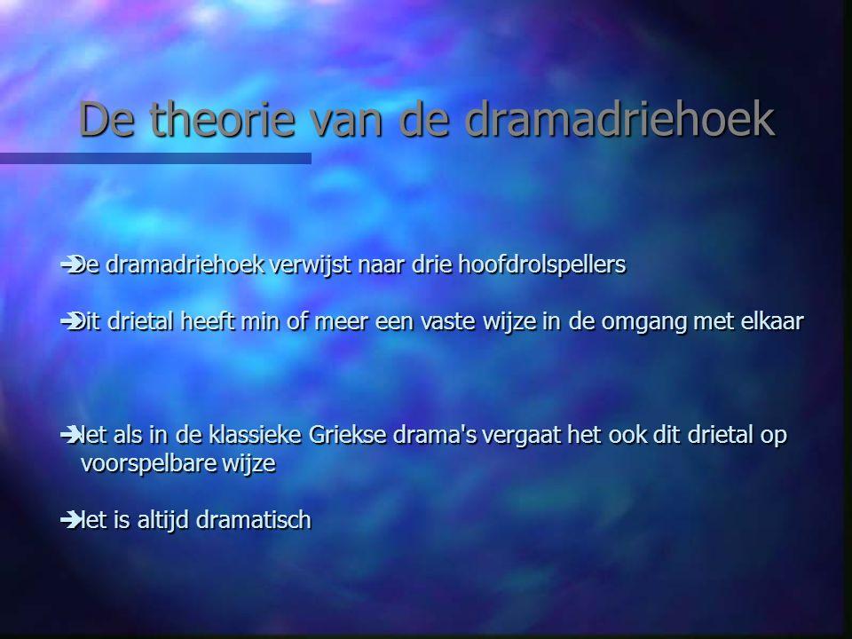 De theorie van de dramadriehoek