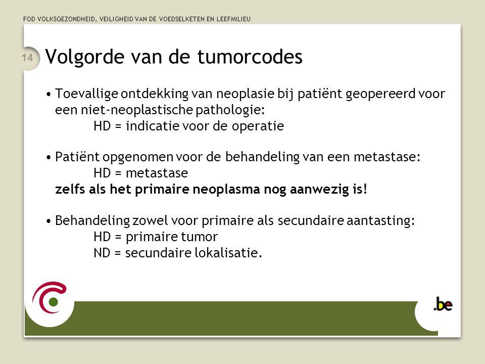 Volgorde van de tumorcodes