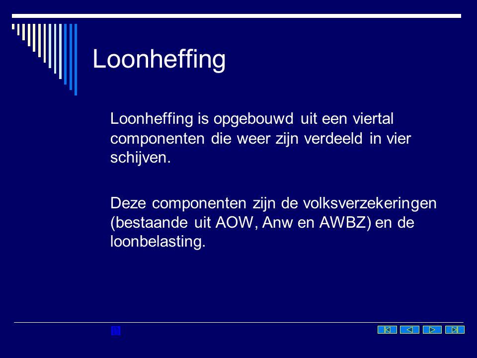Loonheffing Loonheffing is opgebouwd uit een viertal componenten die weer zijn verdeeld in vier schijven.