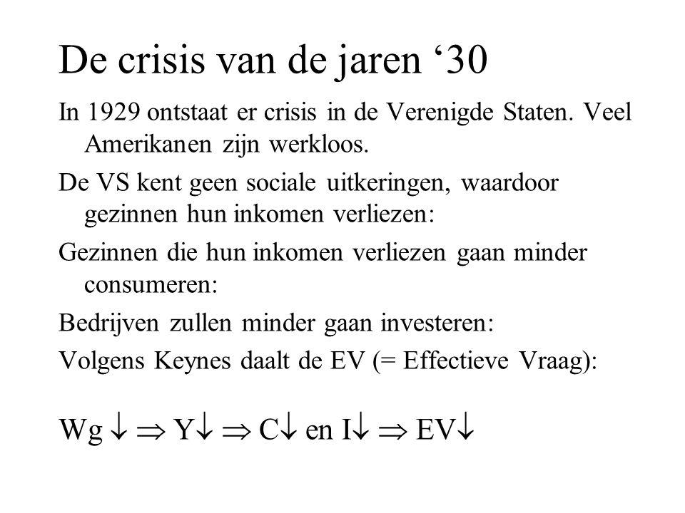 De crisis van de jaren '30 Wg   Y  C en I  EV