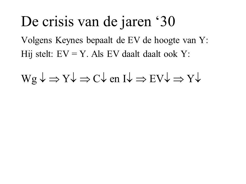 De crisis van de jaren '30 Wg   Y  C en I  EV  Y