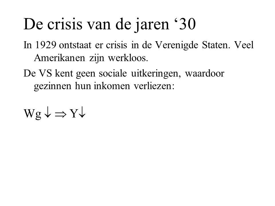De crisis van de jaren '30 Wg   Y