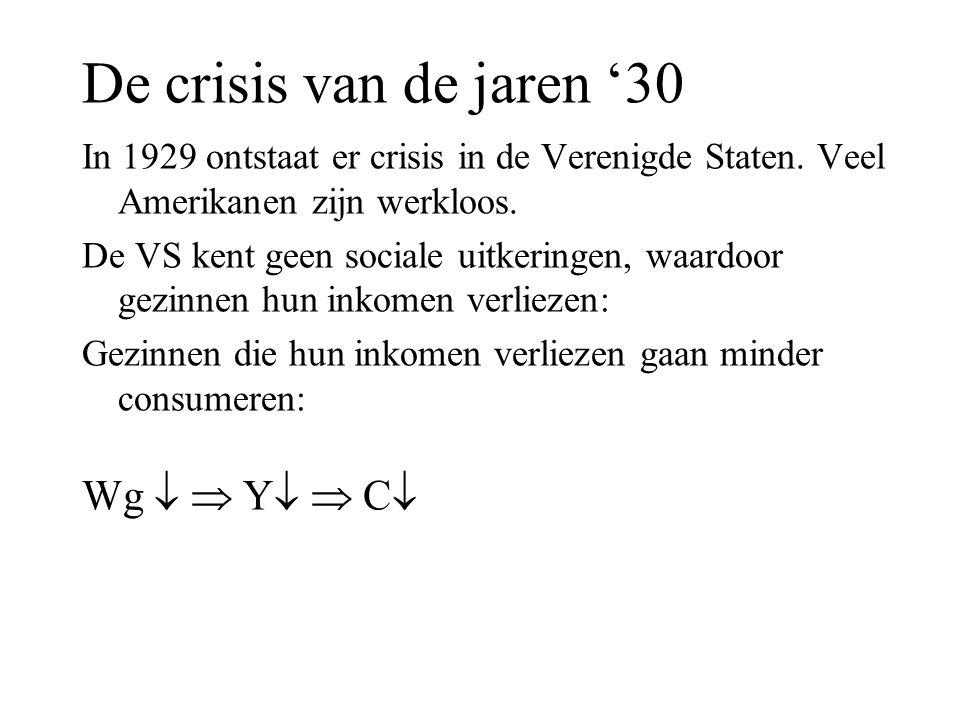 De crisis van de jaren '30 Wg   Y  C