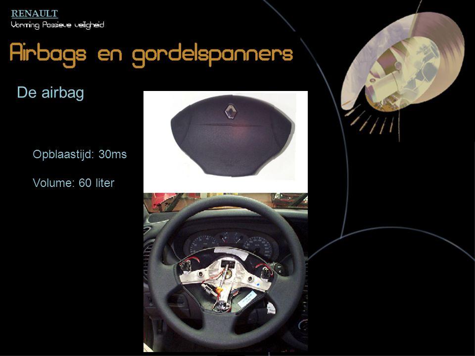 De airbag Opblaastijd: 30ms Volume: 60 liter