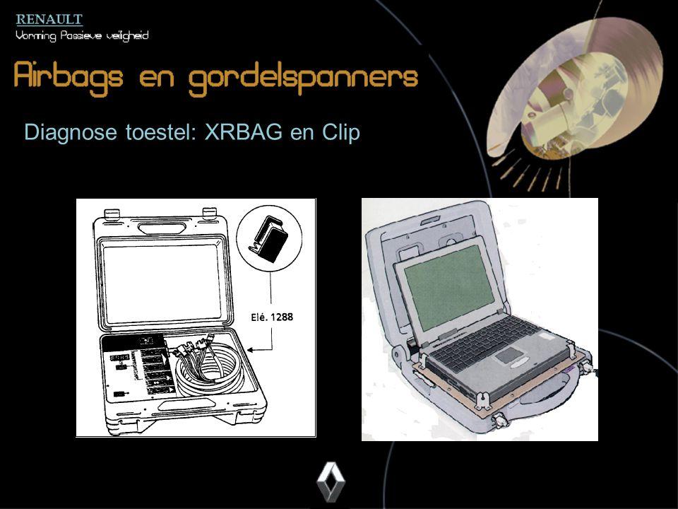 Diagnose toestel: XRBAG en Clip