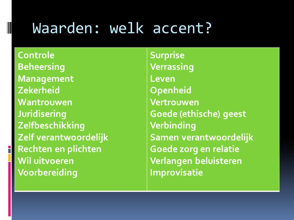 Waarden: welk accent Controle Beheersing Management Zekerheid
