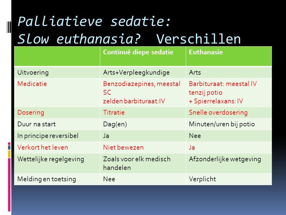 Palliatieve sedatie: Slow euthanasia Verschillen