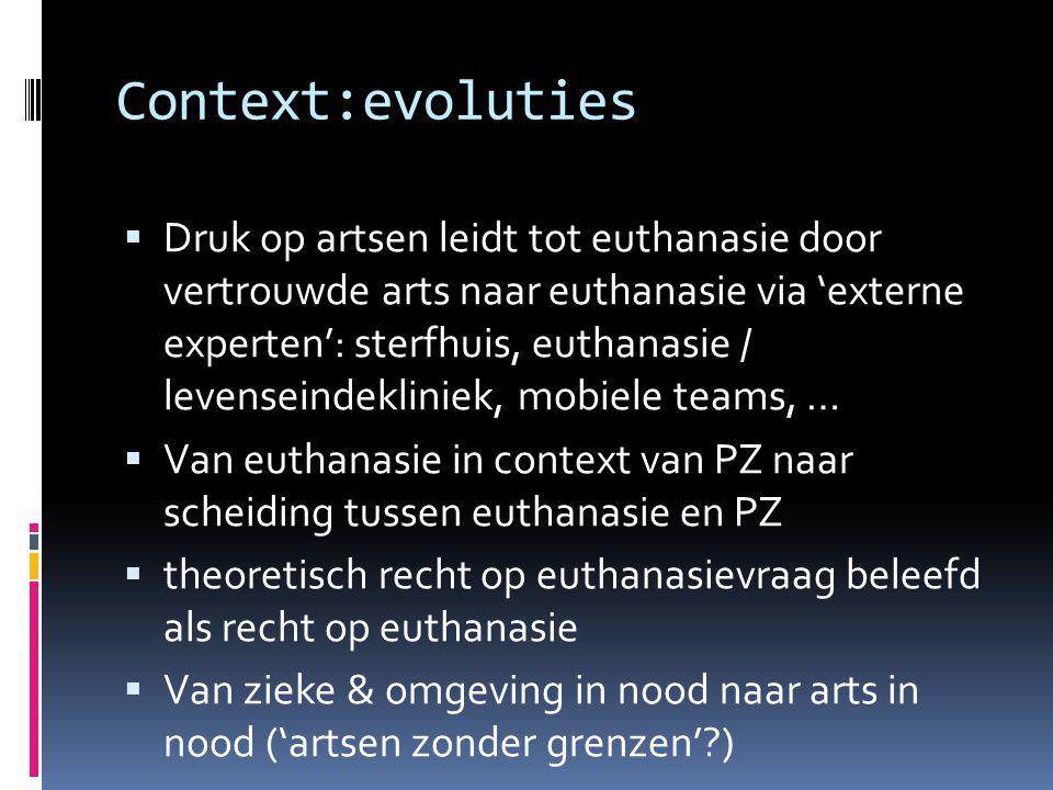 Context:evoluties