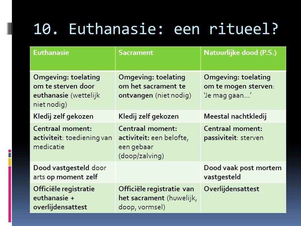 10. Euthanasie: een ritueel