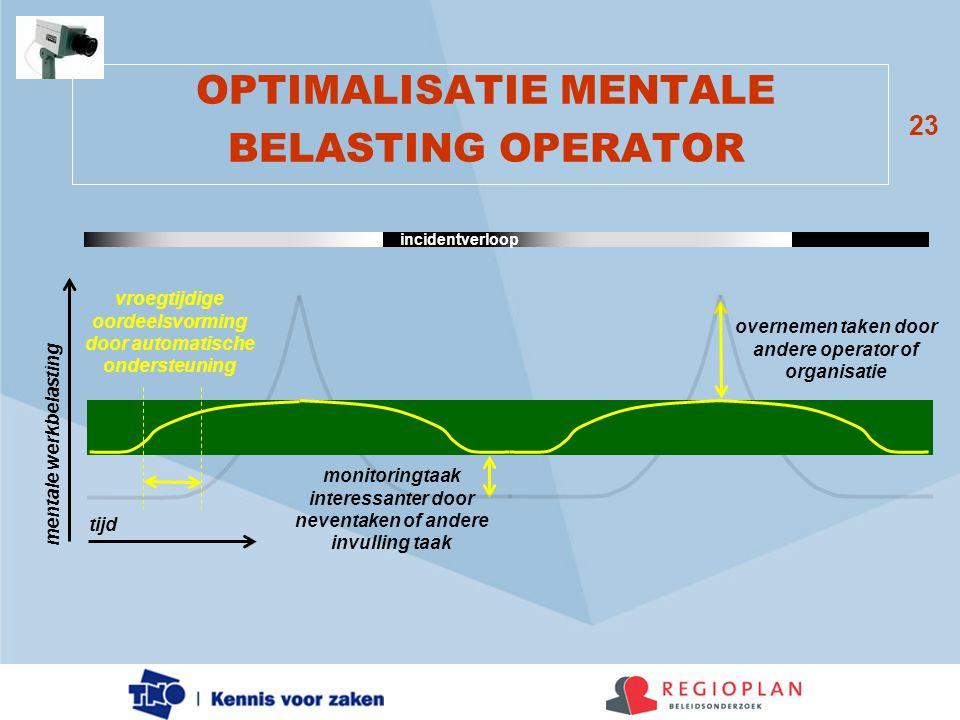 OPTIMALISATIE MENTALE BELASTING OPERATOR